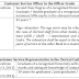 www.svcbank.com-Shamrao Vithal Co-Bank Officer Recruitment 2014 Customer Service Officer