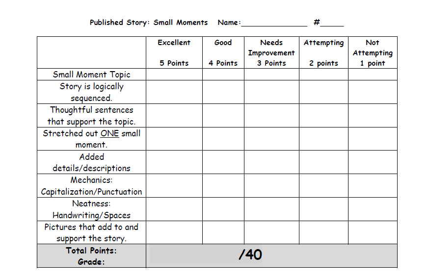 short story rubric for writing Quotes