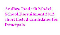 APMS Recruitment 2012 Short Listed Candidates