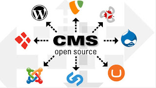 Opensource apps Development
