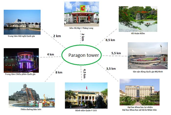Tổng quan dự án Paragon Tower Phạm Hùng