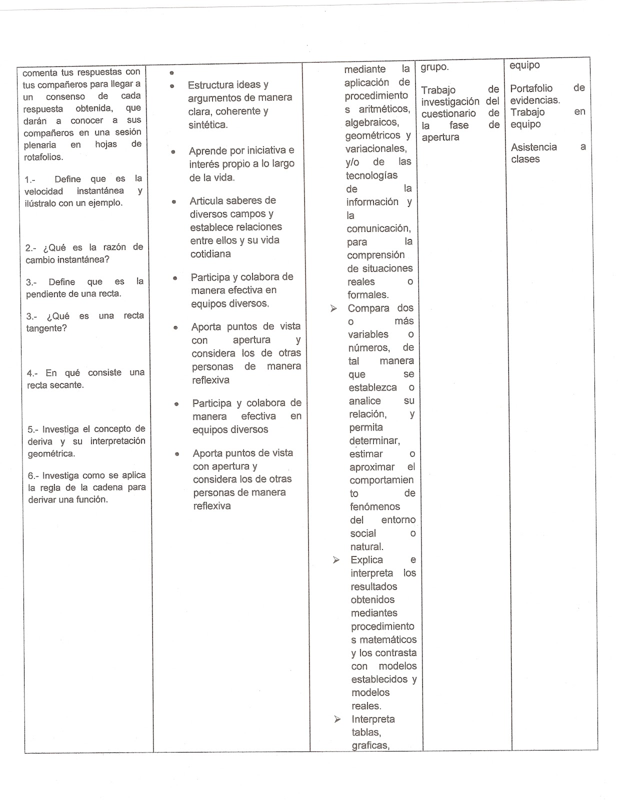 SECUENCIA DIDÁCTICAS No. 3: LAS DERIVADAS DE UNA FUNCIÓN | CURSO DE ...