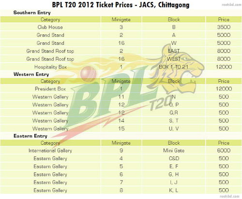 BPL T20 Ticket Price for Zahur Ahmed Choudhury Stadium, Chittagong