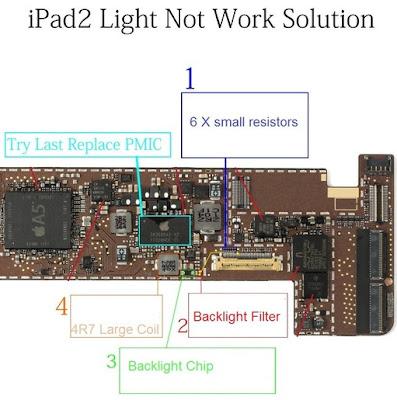 iPad 2 Trick