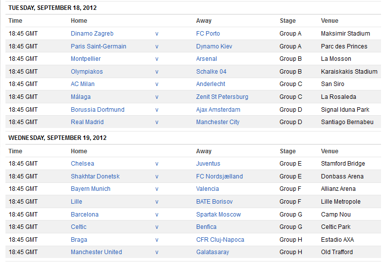 jurubd.blogspot.com: Schedule Of UEFA Champion League 2012-2013