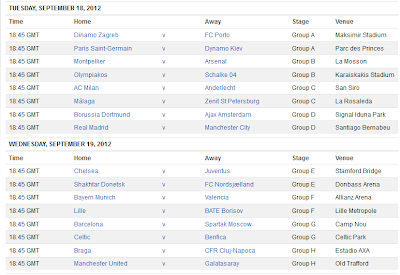 Schedule Of UEFA Champion League 2012-2013 | Fixtures Of UEFA Champion