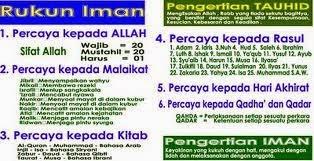 Rukun Iman ada 6