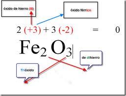 Clases de qumica cmo se escriben las frmulas qumicas cmo se escriben las frmulas qumicas urtaz Images