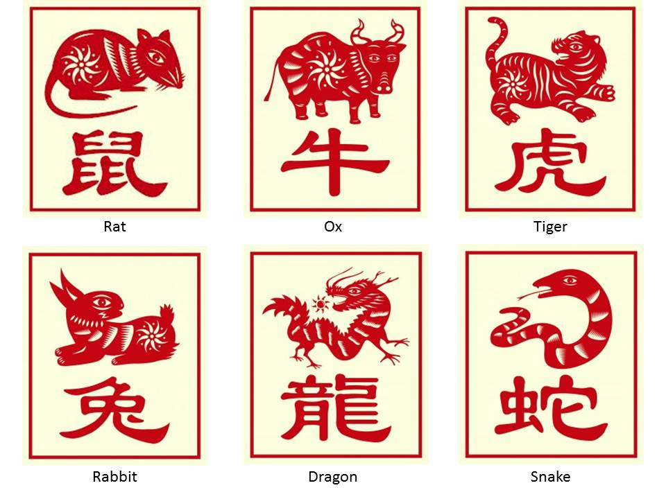 The 12 characters of the Chinese Zodiac