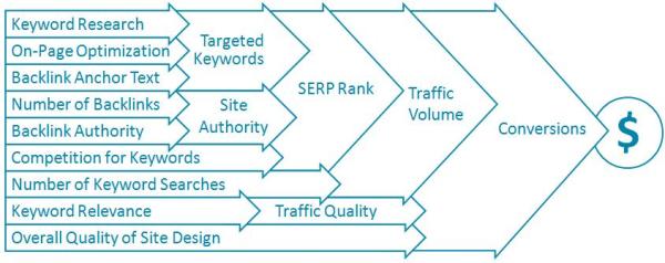 Article   Ebook About Database SoftwareEng WebApp Network