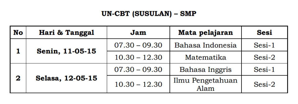 Jadwal UN-CBT SMP 2015 susulan