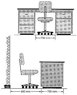 Mal uso de la pc y sus efectos analisis ergonomico de los for Dimensiones de escritorios de oficina