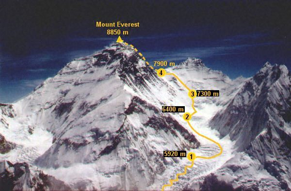 Jumlah Pendaki Gunung Everest Mati - Info Minda