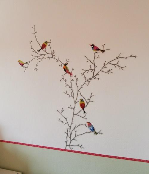 Wandtattoo Wallart Vögel