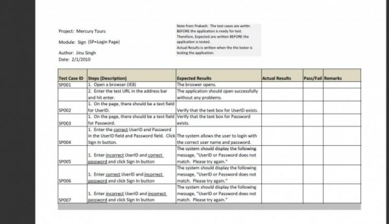 Sample Test Cases