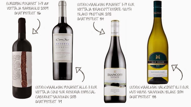 Vuoden viinit 2015 - www.blancdeblancs.fi