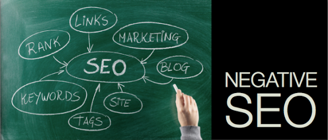 Negative SEO : How to Uncover an Attack Using a Backlink Audit