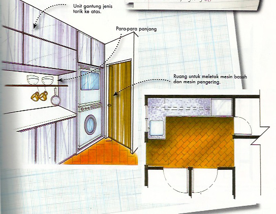 Dekorasi Dapur Sempit | Pelauts.Com