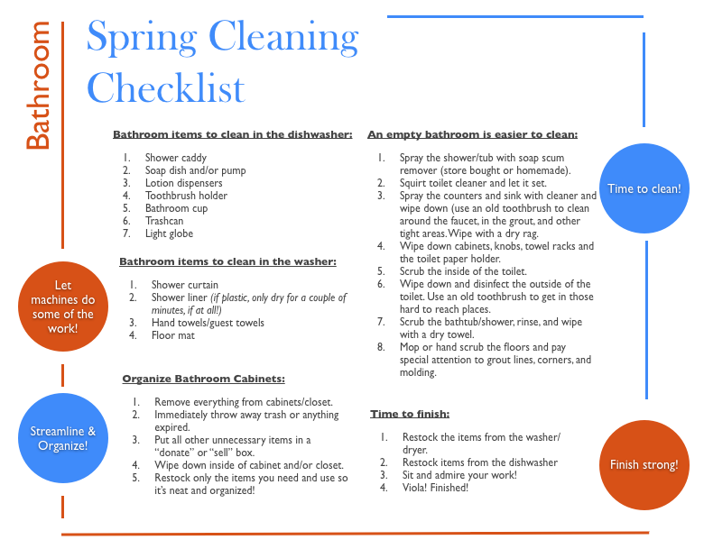 Creative life chaotic world cleaning schedules rule my for Clean bathroom checklist