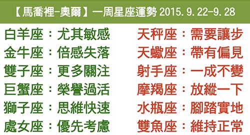 【馬喬裡-奧爾】一周星座運勢2015.9.22-9.28
