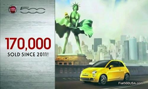 Fiat 500 Sales in North America
