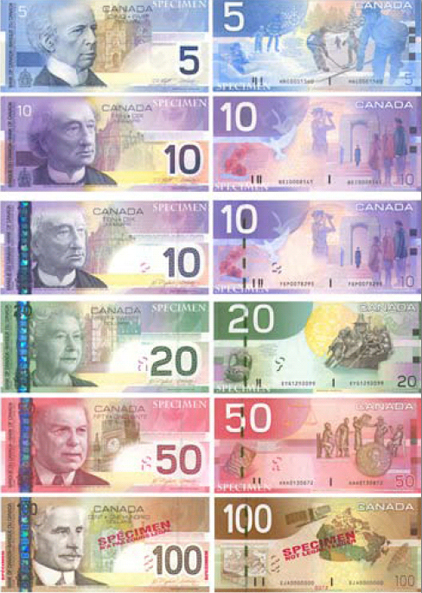 Forex quebecois