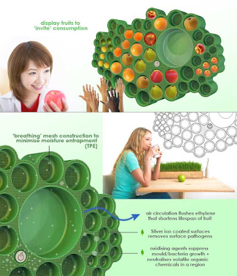 Creative Fruit Bowls and Cool Fruit Holder Designs (15) 10