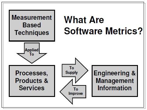 essay improvement process production