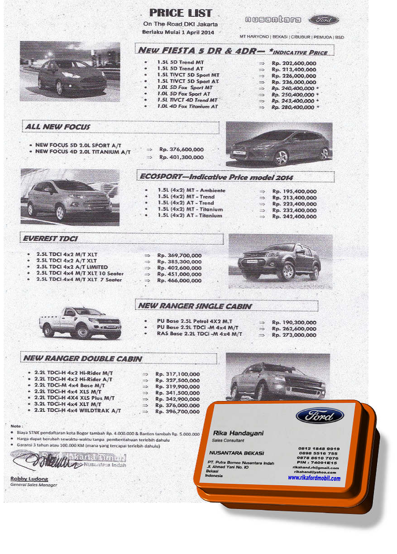 Daftar Harga Ford Terbaru