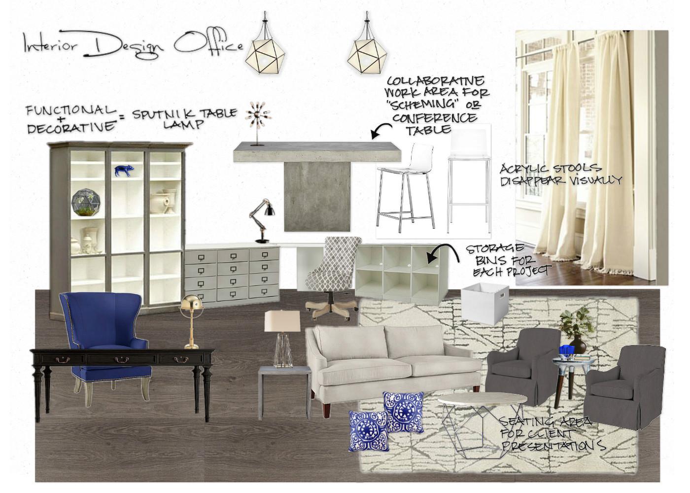 Ordinaire Online Interior Designers