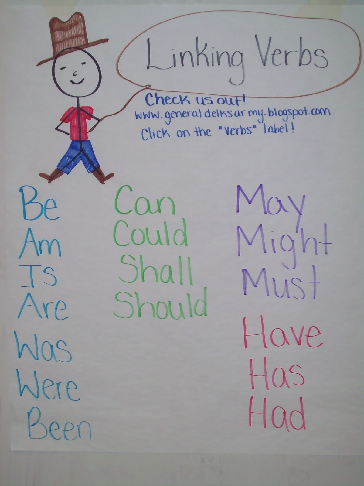 CHES PRESS: Learning linking verbs
