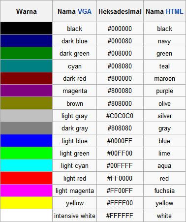 Kalkulasi kode heksadesimal ke warna RGB