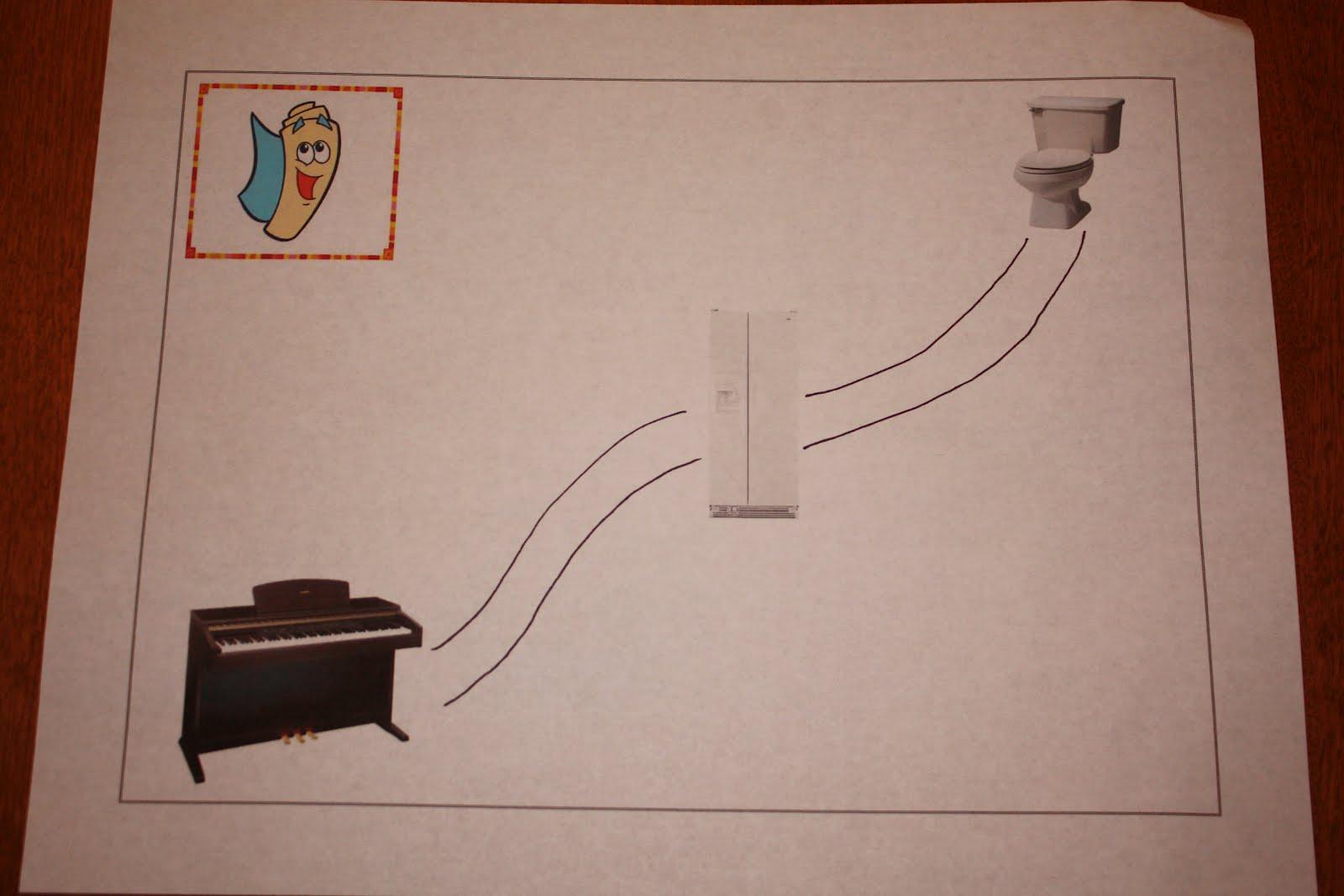 Dora map template car interior design for Dora the explorer map template