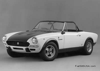 Fiat Abarth 124 Rallyes
