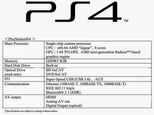 PlayStation 4 PS 4 Hardware Spec Review