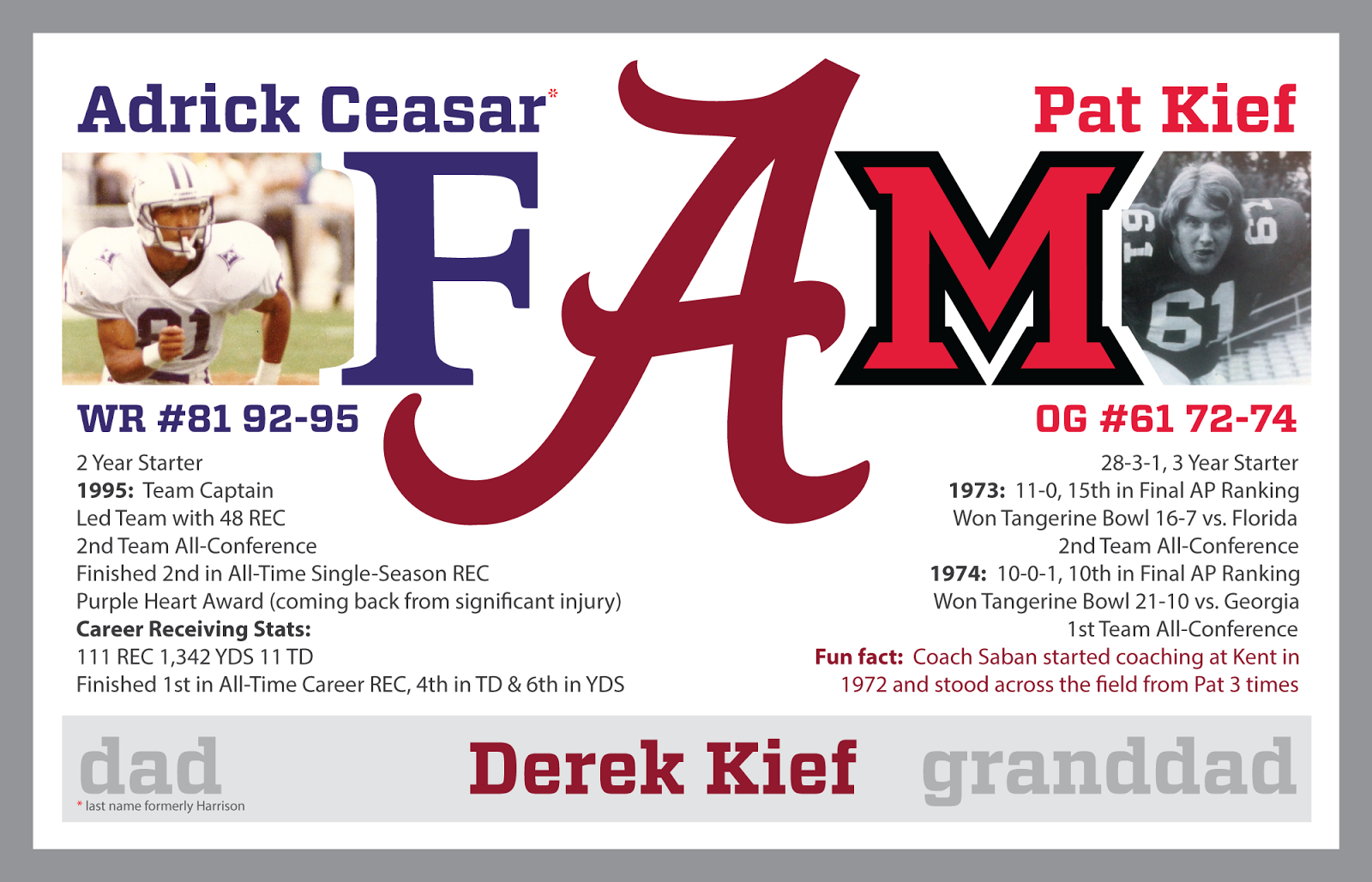 Adrick Ceaser (Derek's dad) was a WR at Furman and Pat Kief (Derek's granddad) was a OG at Miami (OH)