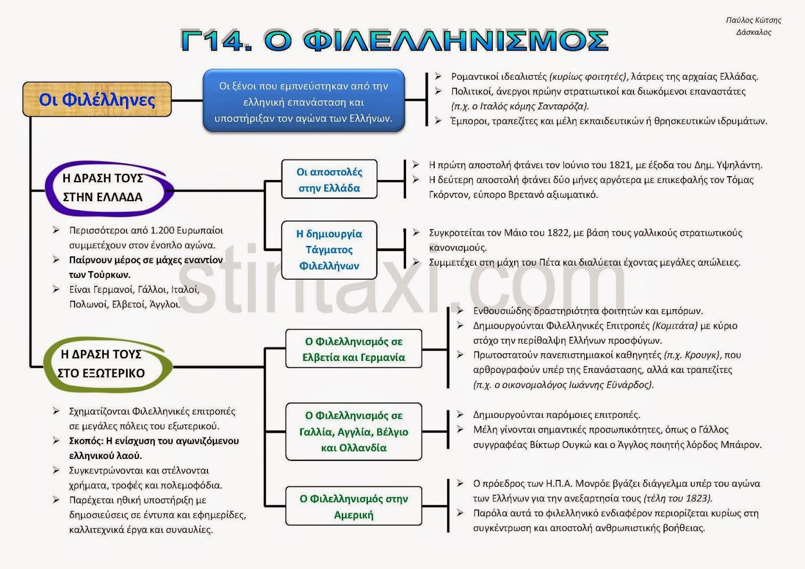 http://www.stintaxi.com/uploads/1/3/1/0/13100858/c14-filellinismos-v2.1.pdf