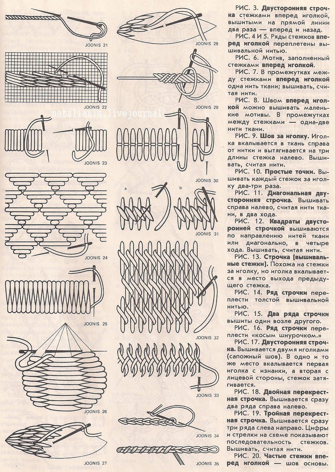 Виды швов применяемые