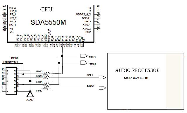 Hình 16 - CPU điều khiển khối xử lý âm thanh Audio Processor thông qua các tín hiệu SDA2 và SCL2