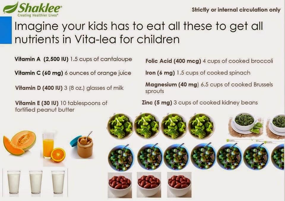 Vitamin Tambahan Untuk Kanak-Kanak