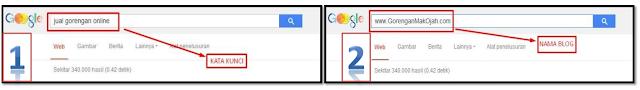 cara riset keyword google paling jitu