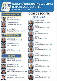 Corpos Sociais Triénio 2018-2020
