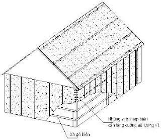 Bảo vệ tôn bao quanh nhà khi có gió bão