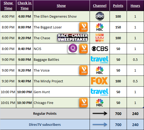 Viggle Schedule for Nov 12, 2013