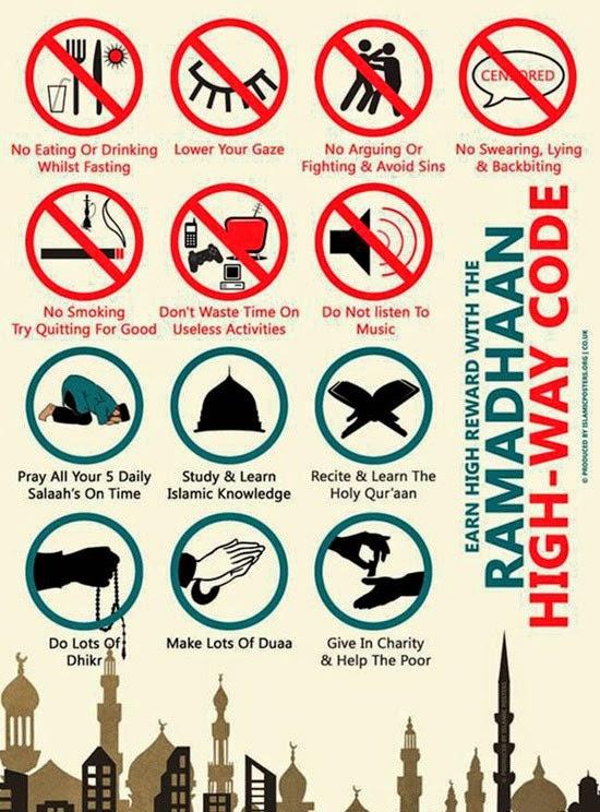adab dan sunah puasa menurut cara nabi muhammad saw suara islam