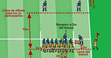 El offside en el lineout notas de rugby for Ley del offside