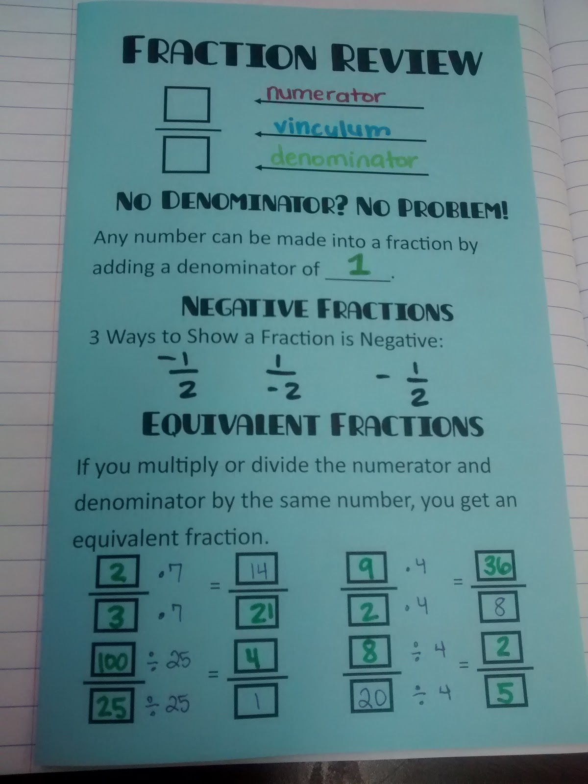 First Up  Parts Of A Fraction I Love Teaching Kids The Word