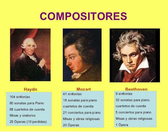 Musicaberriozar apuntes 3 de eso el clasicismo - Epoca del clasicismo ...