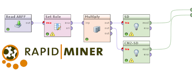 Como-Funciona-Rapid-Miner