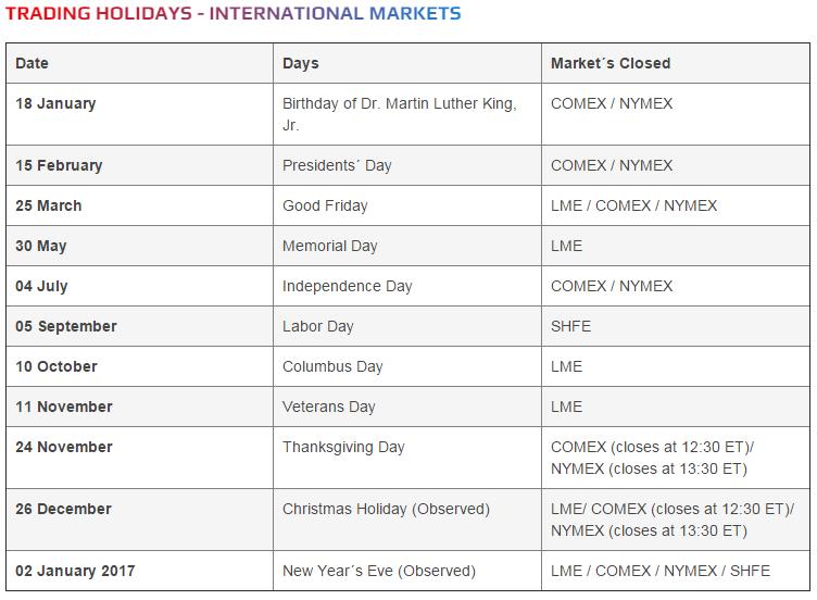 Holidays calendar forex headlines